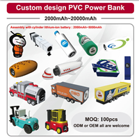 PVC002 PVC POWER BANKS